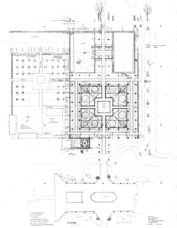 Ontwerp voor de tuinen van Kasteel Staverden (tek. J. Oldenburger)